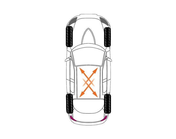 all wheel / 4 wheel drive tire rotation